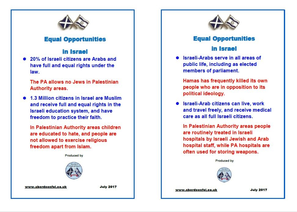Equal Opportunities In Israel